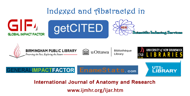 Indexed/Abstracted In | IJAR | I J Anatomy and Research | Int J Anat Res