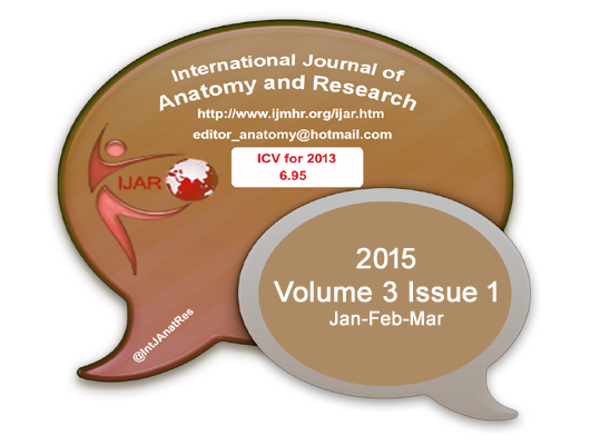 IJAR | Anatomy | International Journal of Anatomy and Research | Int ...